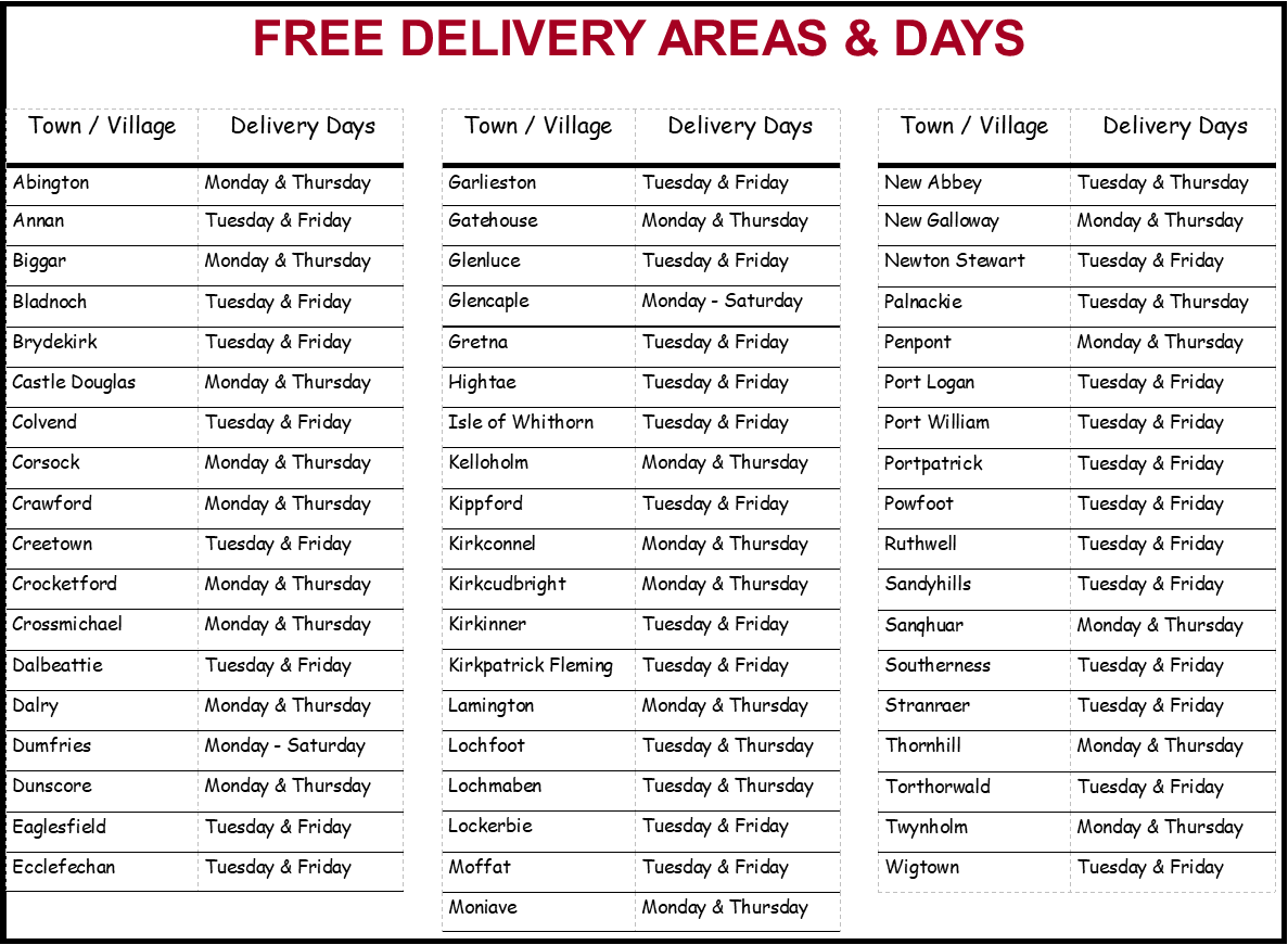 free delivery areas and days table