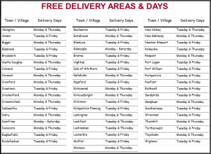 delivery areas and days